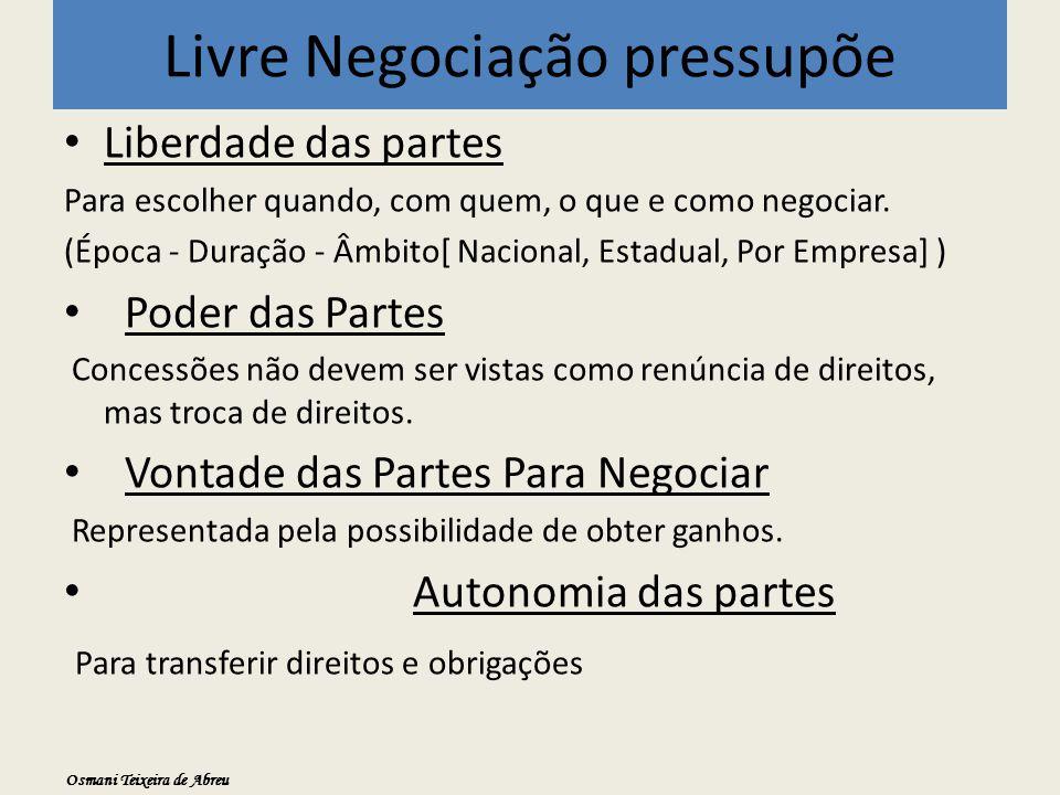 Livre Negociação pressupõe Liberdade das partes Para escolher quando, com quem, o que e como negociar. (Época - Duração - Âmbito[ Nacional, Estadual,