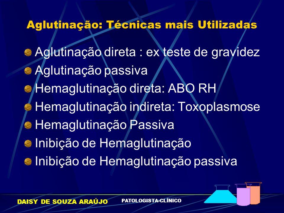 DAISY DE SOUZA ARAÚJO PATOLOGISTA-CLÍNICO Aglutinação: Técnicas mais Utilizadas Aglutinação direta : ex teste de gravidez Aglutinação passiva Hemaglut
