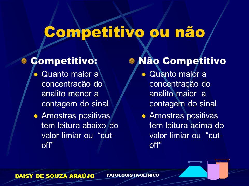 DAISY DE SOUZA ARAÚJO PATOLOGISTA-CLÍNICO Competitivo ou não Competitivo: Quanto maior a concentração do analito menor a contagem do sinal Amostras po