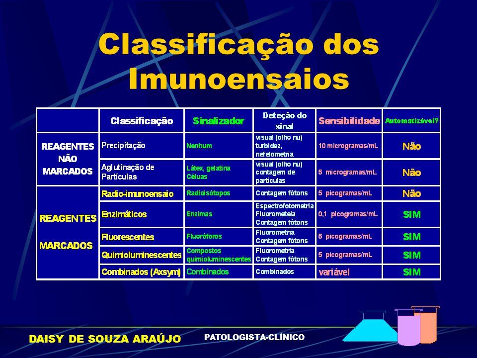 DAISY DE SOUZA ARAÚJO PATOLOGISTA-CLÍNICO Classificação dos Imunoensaios