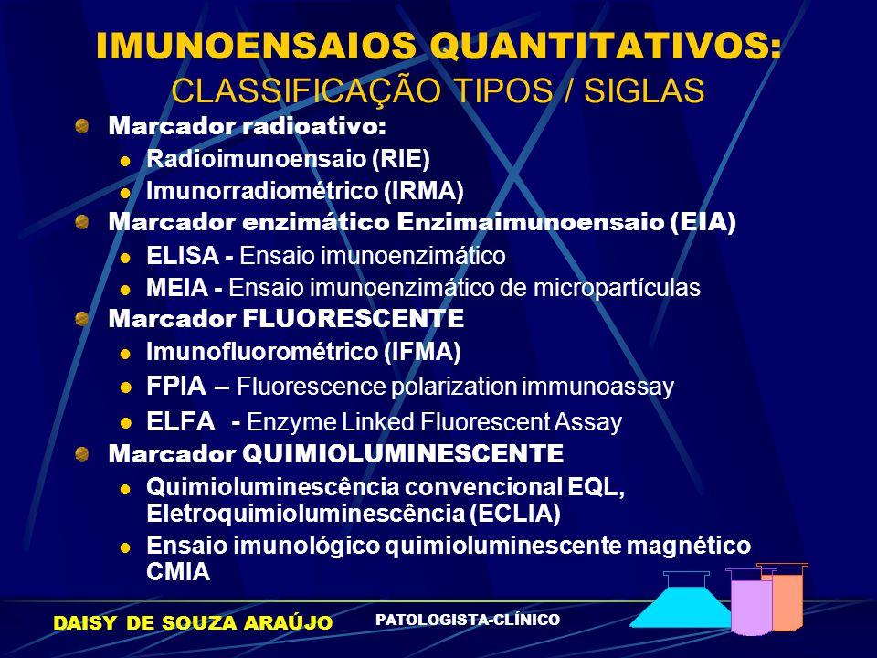 DAISY DE SOUZA ARAÚJO PATOLOGISTA-CLÍNICO IMUNOENSAIOS QUANTITATIVOS: CLASSIFICAÇÃO TIPOS / SIGLAS Marcador radioativo: Radioimunoensaio (RIE) Imunorr