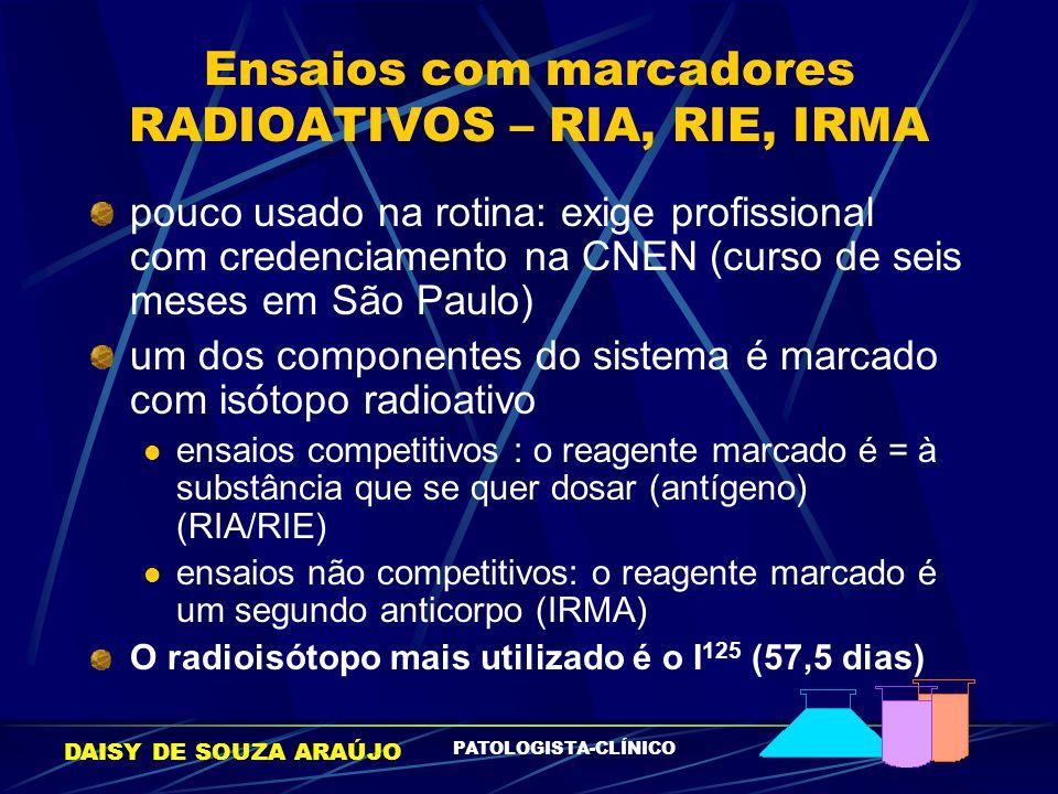 DAISY DE SOUZA ARAÚJO PATOLOGISTA-CLÍNICO Ensaios com marcadores RADIOATIVOS – RIA, RIE, IRMA pouco usado na rotina: exige profissional com credenciam