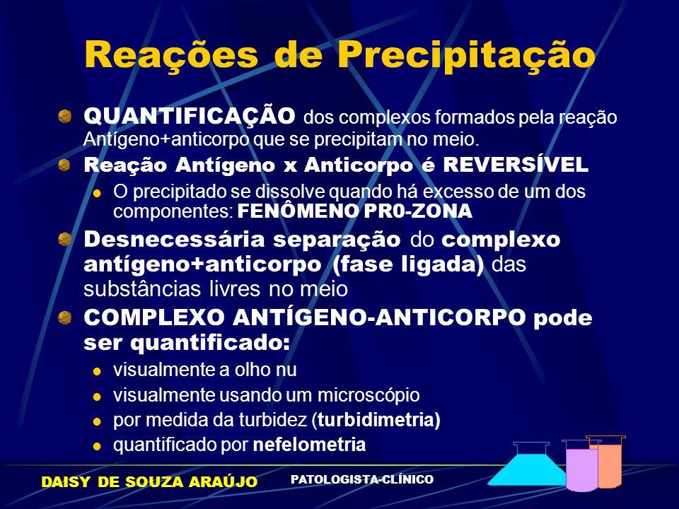 DAISY DE SOUZA ARAÚJO PATOLOGISTA-CLÍNICO Reações de Precipitação QUANTIFICAÇÃO dos complexos formados pela reação Antígeno+anticorpo que se precipita