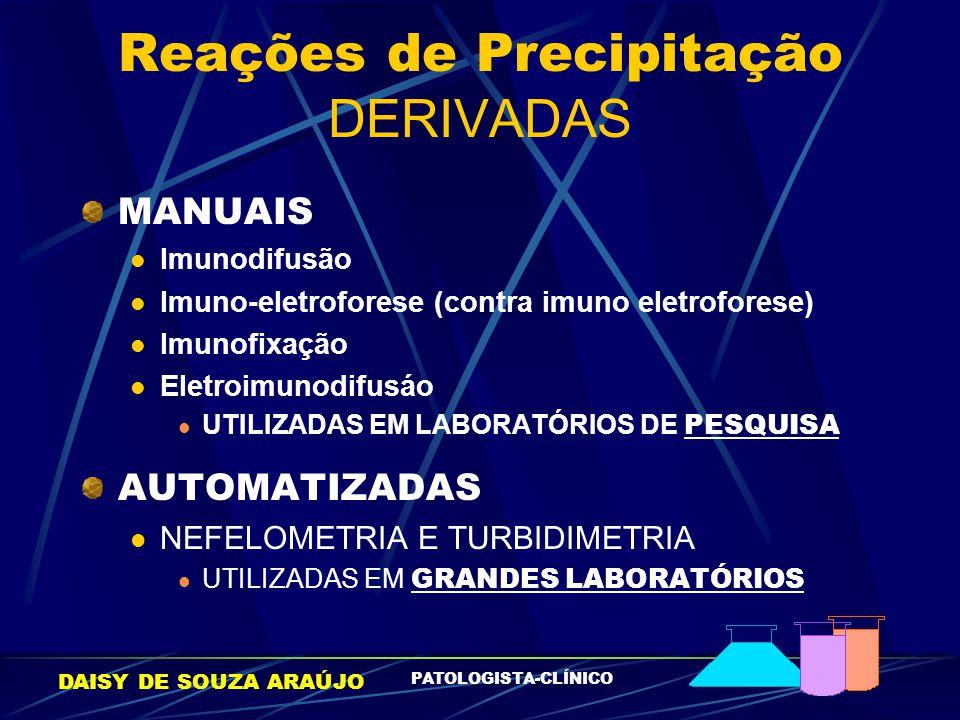 DAISY DE SOUZA ARAÚJO PATOLOGISTA-CLÍNICO Reações de Precipitação DERIVADAS MANUAIS Imunodifusão Imuno-eletroforese (contra imuno eletroforese) Imunof