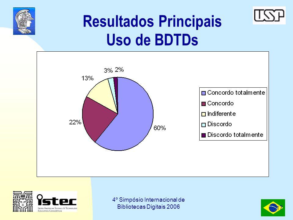 4º Simpósio Internacional de Bibliotecas Digitais 2006 17 Resultados Principais Uso de BDTDs