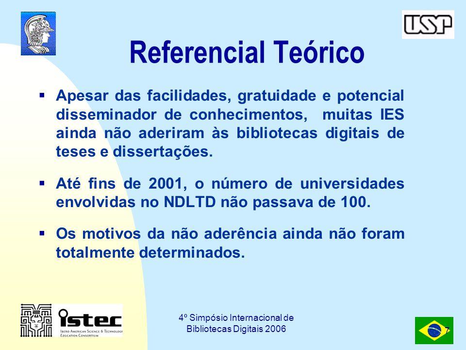4º Simpósio Internacional de Bibliotecas Digitais 2006 18 Resultados Principais Intenção de Publicar on-line