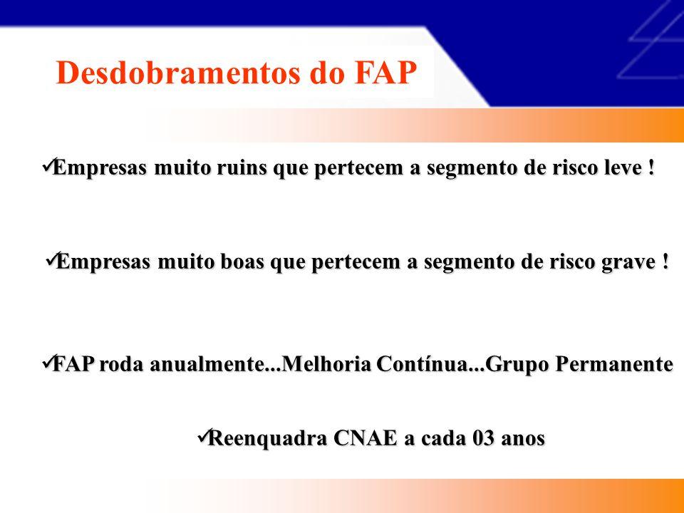1 - CHECK-LIST 2 - TÉCNICA DE INCIDENTES CRÍTICOS 3 - SÉRIE DE RISCOS 4 - ANÁLISE PRELIMINAR DE PERIGOS/RISCOS - APPR 5 - ANÁLISE DE MODOS DE FALHA E EFEITOS - FMEA TÉCNICAS DE ANÁLISE DE RISCOS