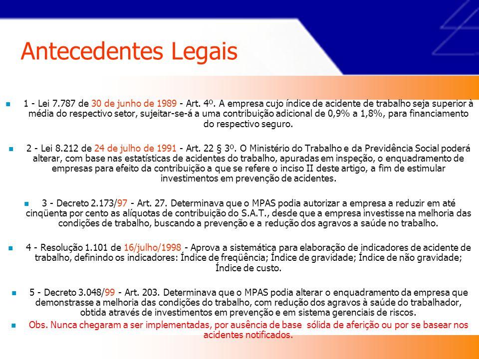 Antecedentes Legais 1 - Lei 7.787 de 30 de junho de 1989 - Art.