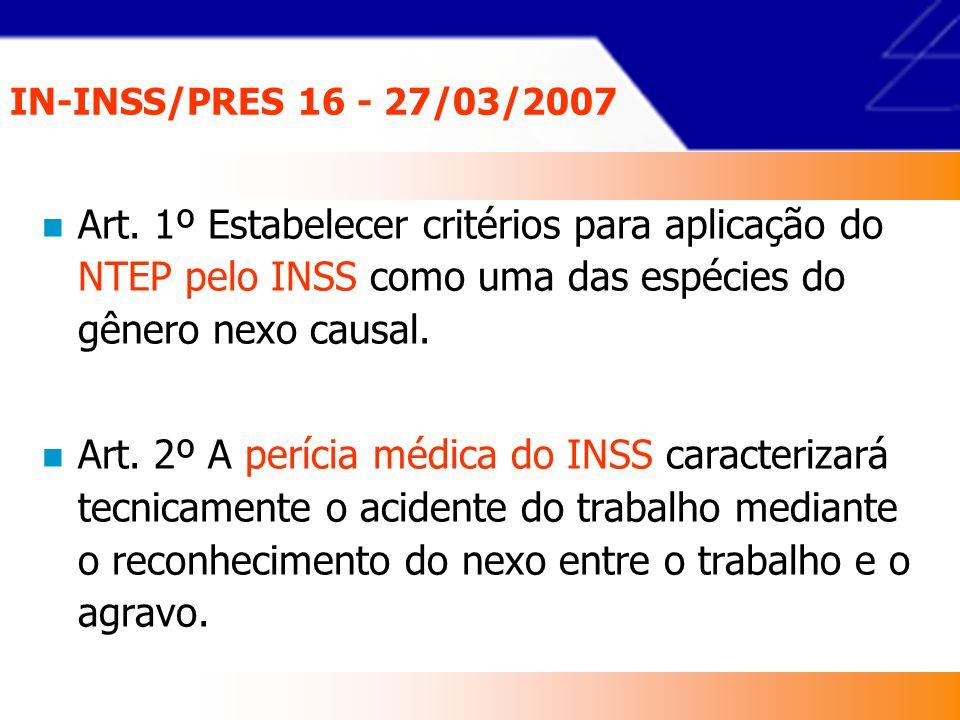 IN-INSS/PRES 16 - 27/03/2007 Dispõe sobre procedimentos e rotinas referentes ao Nexo Técnico Epidemiológico Previdenciário - NTEP, e dá outras providências.