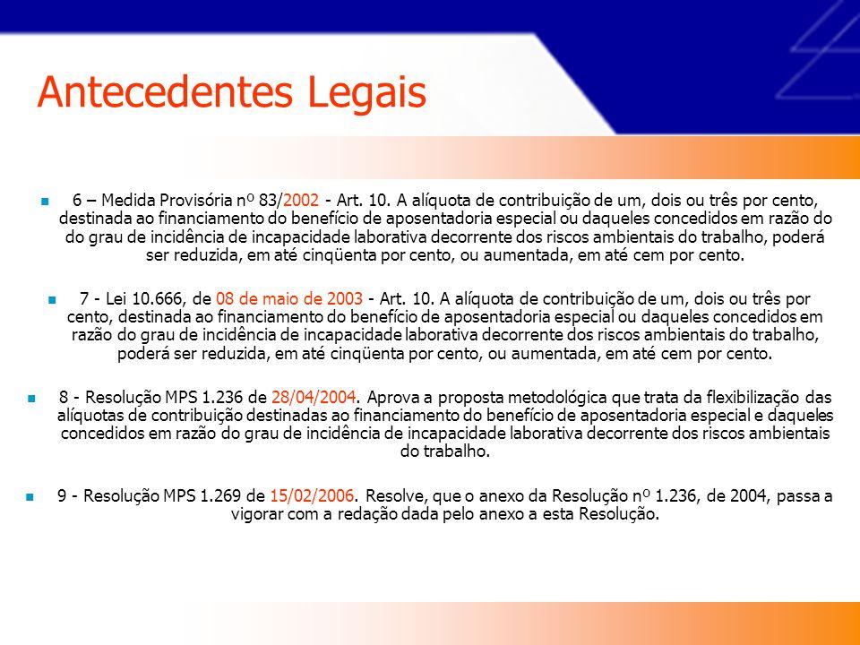 Antecedentes Legais 6 – Medida Provisória nº 83/2002 - Art.