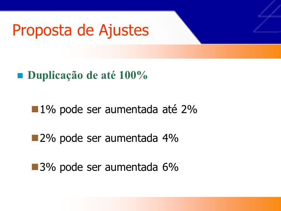 Proposta de Ajustes Redução de 50% 1% pode ser reduzida até 0,5% 2% pode ser reduzida até 1,0% 3% pode ser reduzida até 1,5%