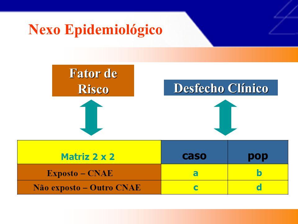 Benefícios Previdenciários e o CID Auxilio-doença previdenciário (B31); Aposentadoria por invalidez previdenciária (B32); Auxilio-doença acidentário (B91); Aposentadoria por invalidez acidentária (B92); Pensão por morte acidentaria (B93); Auxílio-acidente (B94)