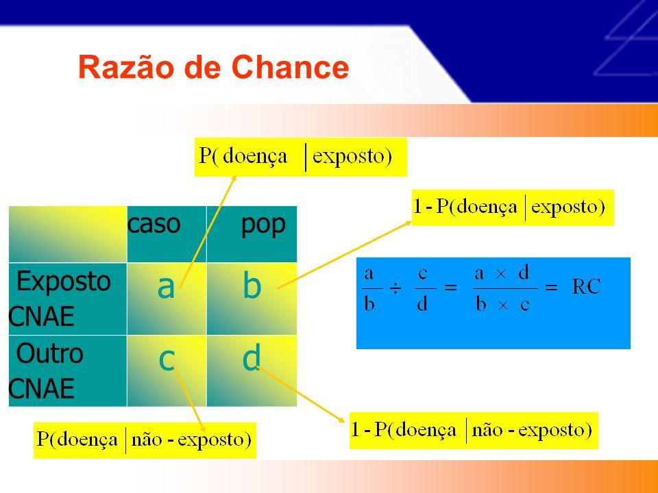 Estimadores de Riscos Razão de Chances