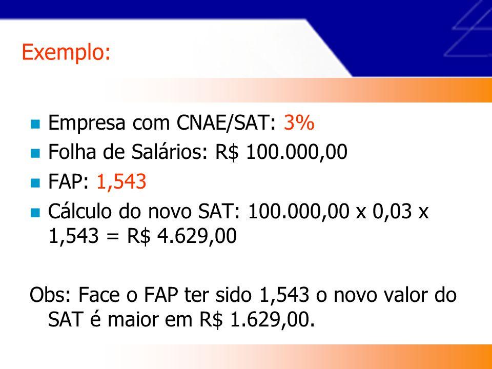 Exemplo: Empresa com CNAE/SAT: 3% Folha de Salários: R$ 100.000,00 FAP: 1,000 Cálculo do novo SAT: 100.000,00 x 0,03 x 1,000 = R$ 3.000,00 Obs: Quando o FAP for igual a 1,000 o novo valor do SAT é igual ao antigo.