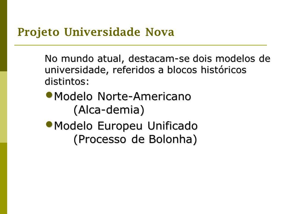 Projeto Universidade Nova No mundo atual, destacam-se dois modelos de universidade, referidos a blocos históricos distintos: Modelo Norte-Americano (A