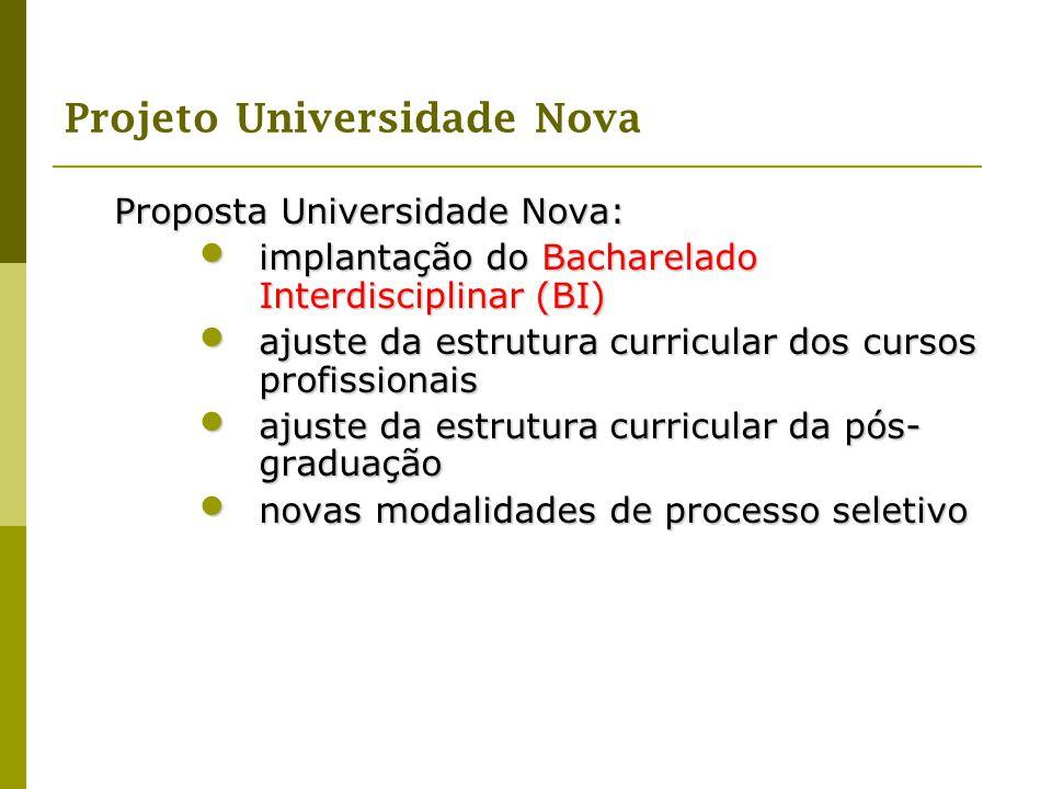 Projeto Universidade Nova Proposta Universidade Nova: implantação do Bacharelado Interdisciplinar (BI) implantação do Bacharelado Interdisciplinar (BI