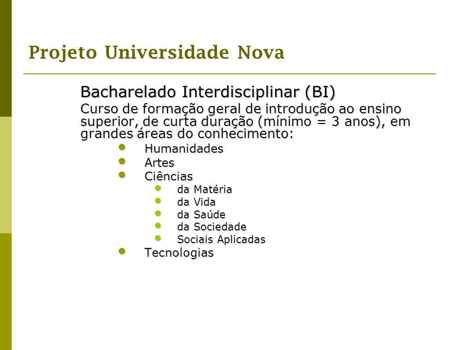 Projeto Universidade Nova Bacharelado Interdisciplinar (BI) Curso de formação geral de introdução ao ensino superior, de curta duração (mínimo = 3 ano