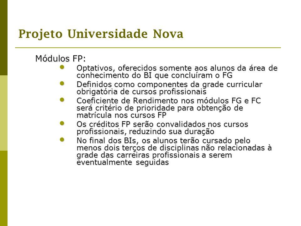 Projeto Universidade Nova Módulos FP: Optativos, oferecidos somente aos alunos da área de conhecimento do BI que concluíram o FG Optativos, oferecidos