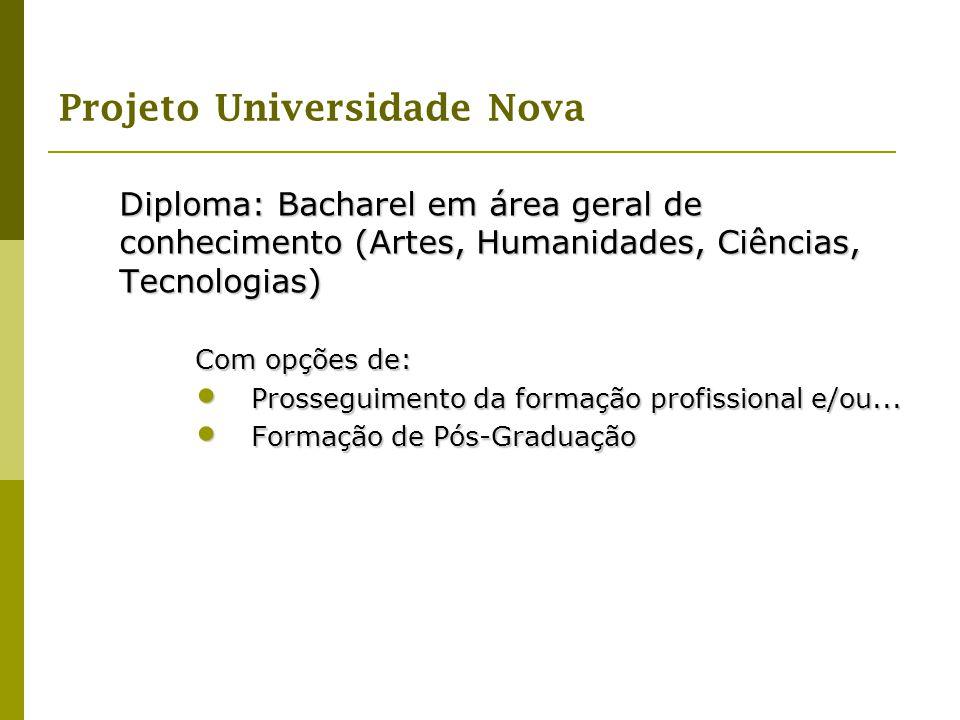 Projeto Universidade Nova Diploma: Bacharel em área geral de conhecimento (Artes, Humanidades, Ciências, Tecnologias) Com opções de: Prosseguimento da