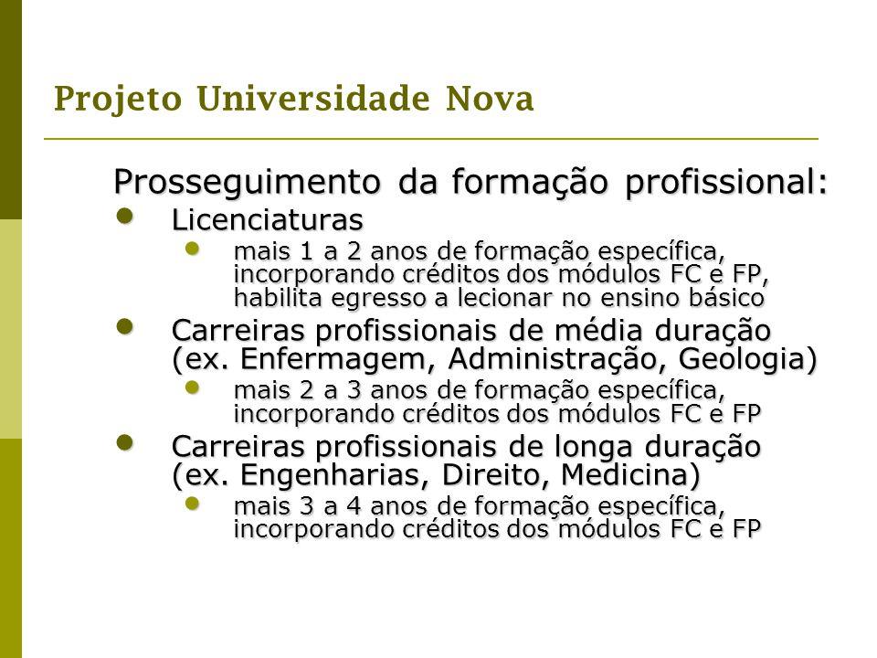 Projeto Universidade Nova Prosseguimento da formação profissional: Licenciaturas Licenciaturas mais 1 a 2 anos de formação específica, incorporando cr