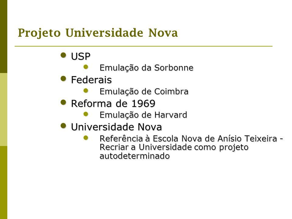 Projeto Universidade Nova USP USP Emulação da Sorbonne Emulação da Sorbonne Federais Federais Emulação de Coimbra Emulação de Coimbra Reforma de 1969