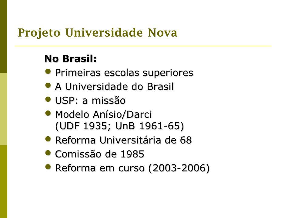 Projeto Universidade Nova No Brasil: Primeiras escolas superiores Primeiras escolas superiores A Universidade do Brasil A Universidade do Brasil USP: