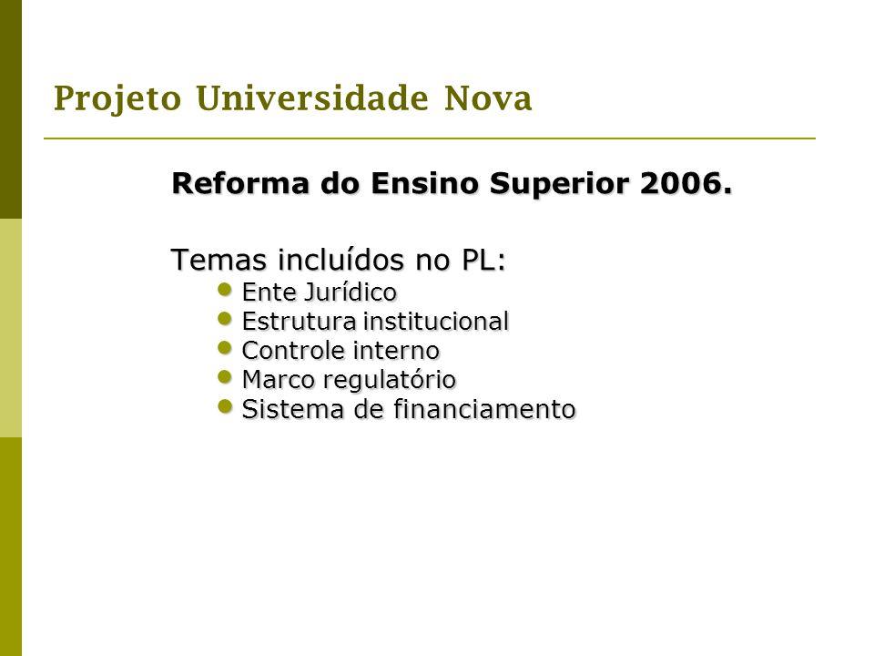 Projeto Universidade Nova Reforma do Ensino Superior 2006. Temas incluídos no PL: Ente Jurídico Ente Jurídico Estrutura institucional Estrutura instit