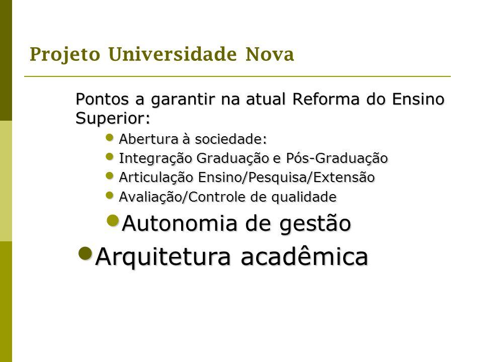 Projeto Universidade Nova Pontos a garantir na atual Reforma do Ensino Superior: Abertura à sociedade: Abertura à sociedade: Integração Graduação e Pó