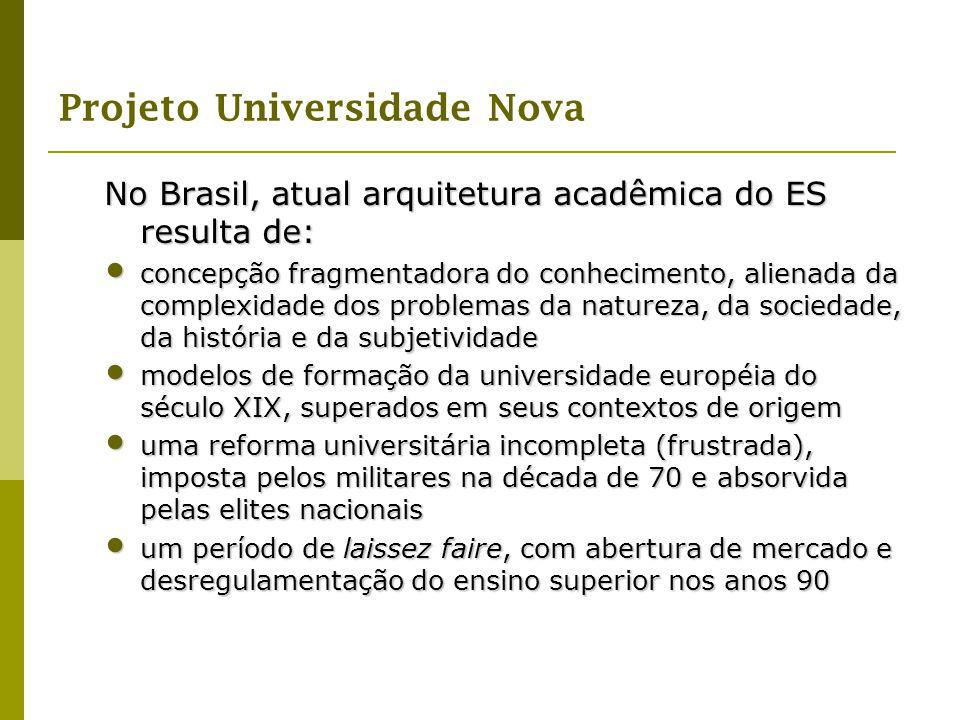 Projeto Universidade Nova No Brasil, atual arquitetura acadêmica do ES resulta de: concepção fragmentadora do conhecimento, alienada da complexidade d