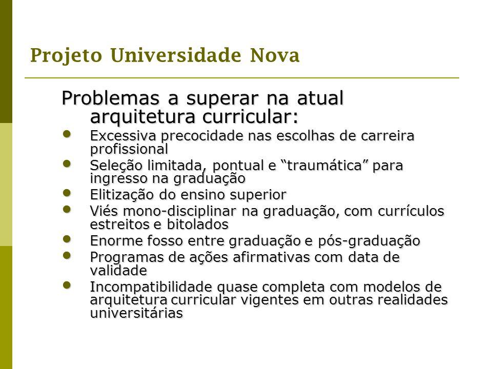 Projeto Universidade Nova Problemas a superar na atual arquitetura curricular: Excessiva precocidade nas escolhas de carreira profissional Excessiva p