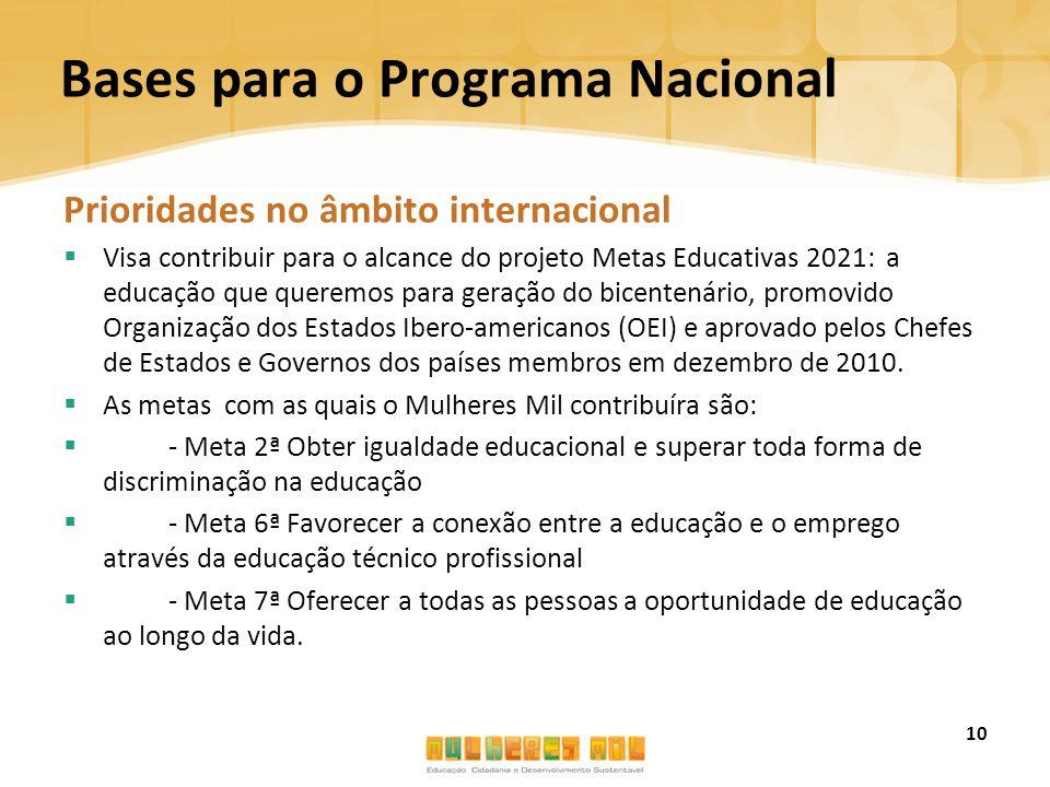 Bases para o Programa Nacional Prioridades no âmbito internacional  Visa contribuir para o alcance do projeto Metas Educativas 2021: a educação que q
