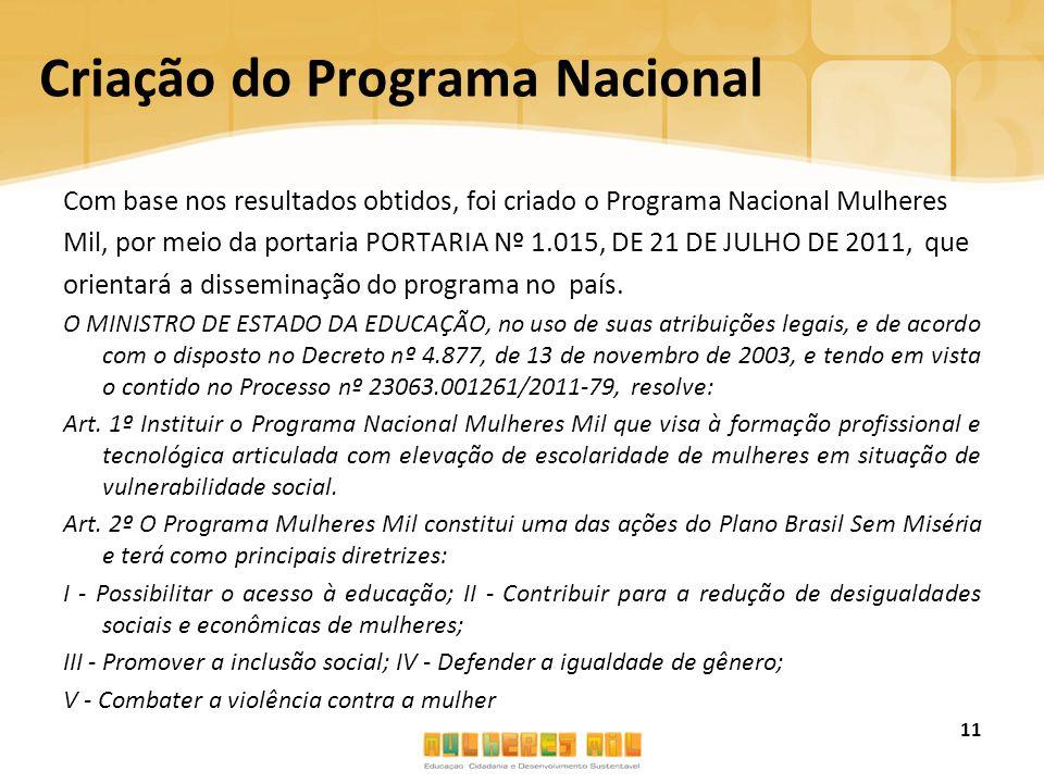 Criação do Programa Nacional Com base nos resultados obtidos, foi criado o Programa Nacional Mulheres Mil, por meio da portaria PORTARIA Nº 1.015, DE
