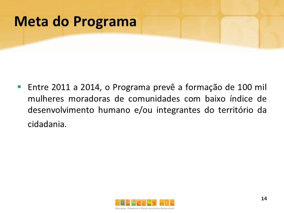 Meta do Programa  Entre 2011 a 2014, o Programa prevê a formação de 100 mil mulheres moradoras de comunidades com baixo índice de desenvolvimento hum