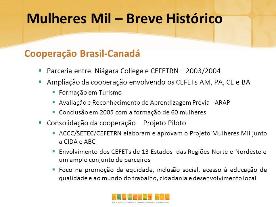 Mulheres Mil – Breve Histórico Cooperação Brasil-Canadá  Parceria entre Niágara College e CEFETRN – 2003/2004  Ampliação da cooperação envolvendo os