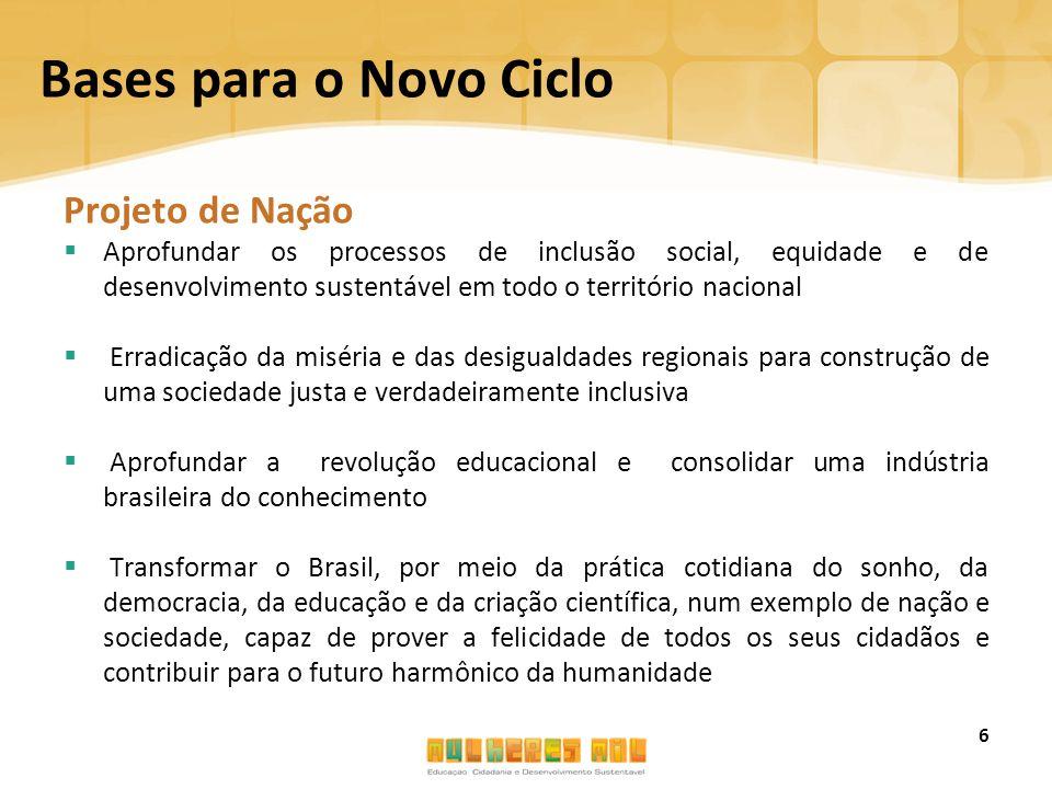 Bases para o Novo Ciclo Projeto de Nação  Aprofundar os processos de inclusão social, equidade e de desenvolvimento sustentável em todo o território