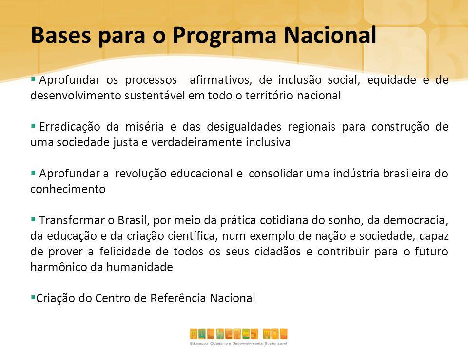 Bases para o Programa Nacional Prioridades no âmbito nacional  O Mulheres Mil é uma das ações do Plano Brasil sem Miséria e está inserido no conjunto de prioridades das políticas públicas do Governo Brasileiro, especialmente nos eixos – promoção da equidade, igualdade de gênero, combate à violência contra a mulher e acesso à educação e ao trabalho.