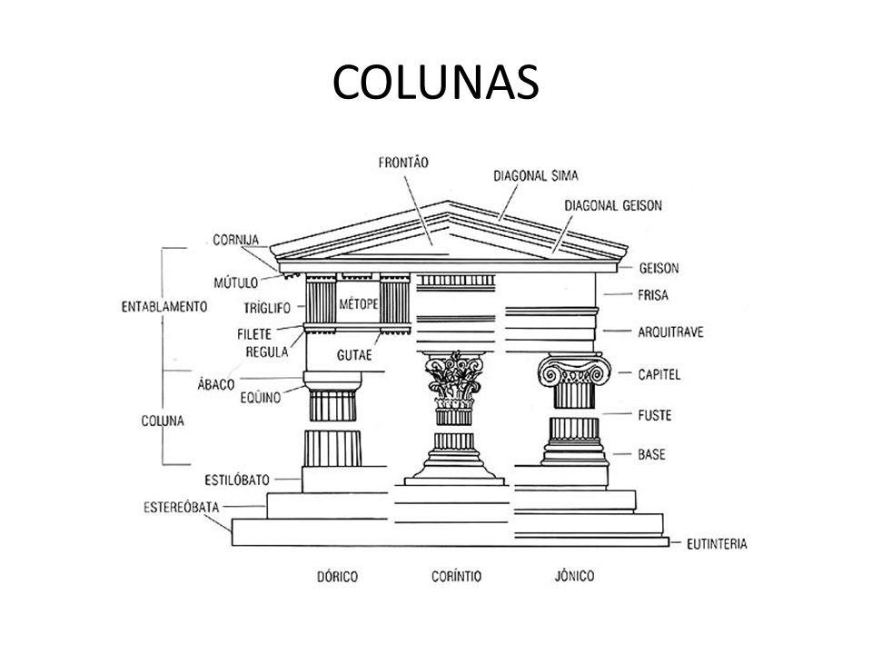 ANTIGUIDADE Roma: A arte da antiga Roma, referente à época artística do Império romano do ocidente, foi muito influenciada pela cultura da Grécia antiga e também foi influenciada pelos etruscos e mais tarde pela cultura helenista e estende-se do século VIII a.C ao século IV d.C.
