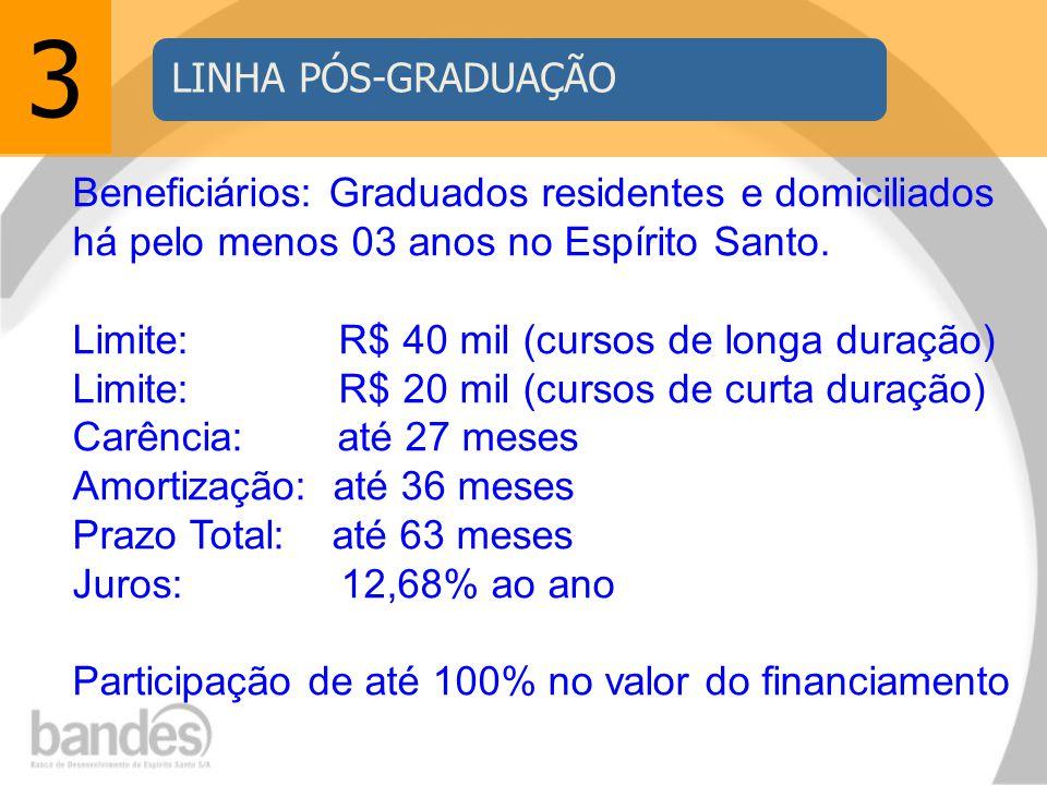 3 LINHA PÓS-GRADUAÇÃO Beneficiários: Graduados residentes e domiciliados há pelo menos 03 anos no Espírito Santo.