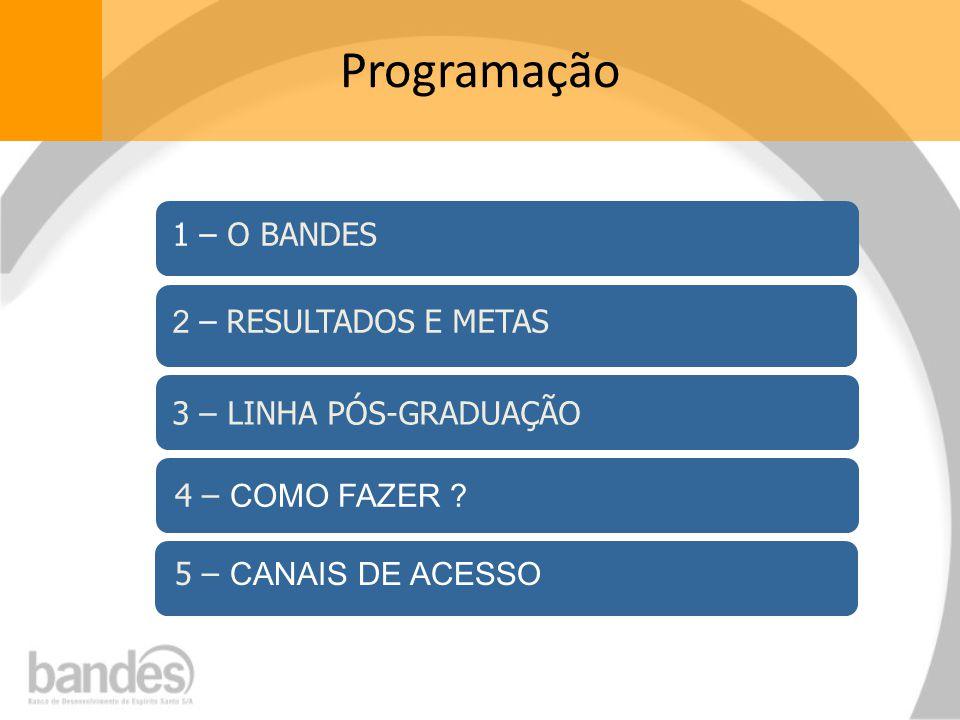 Programação 1 – O BANDES 2 – RESULTADOS E METAS 3 – LINHA PÓS-GRADUAÇÃO 4 – COMO FAZER .