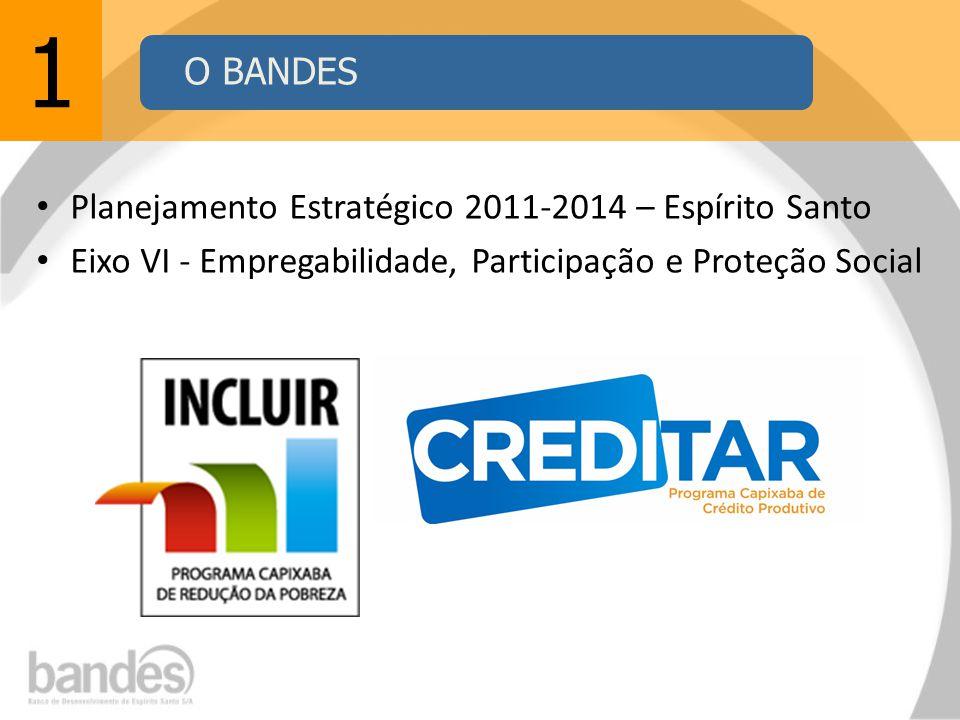 1 Planejamento Estratégico 2011-2014 – Espírito Santo Eixo VI - Empregabilidade, Participação e Proteção Social