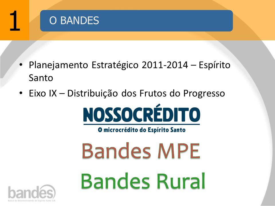 1 O BANDES Planejamento Estratégico 2011-2014 – Espírito Santo Eixo IX – Distribuição dos Frutos do Progresso