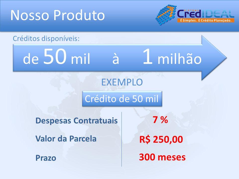 Nosso Produto de 50 mil à 1 milhão Crédito de 50 mil Valor da Parcela Prazo Despesas Contratuais R$ 250,00 300 meses 7 % Créditos disponíveis: EXEMPLO