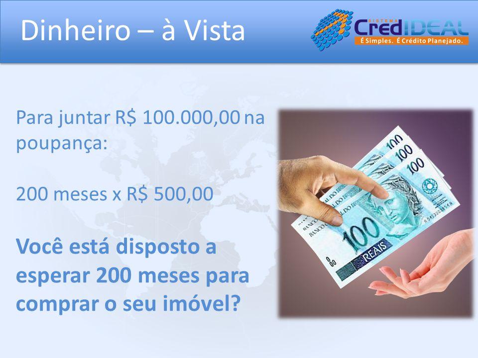 Dinheiro – à Vista Para juntar R$ 100.000,00 na poupança: 200 meses x R$ 500,00 Você está disposto a esperar 200 meses para comprar o seu imóvel?