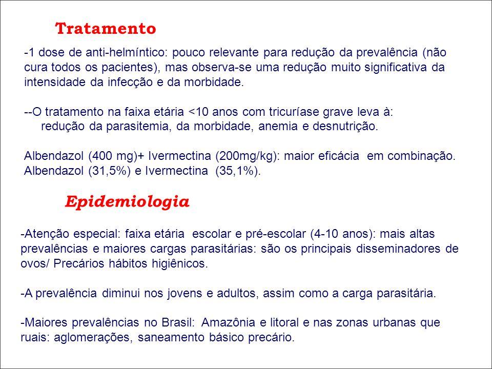 Tratamento -1 dose de anti-helmíntico: pouco relevante para redução da prevalência (não cura todos os pacientes), mas observa-se uma redução muito sig