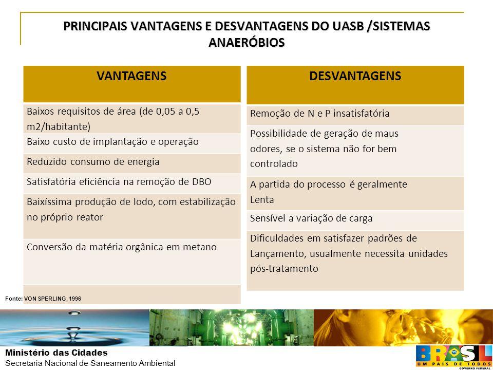 Ministério das Cidades Secretaria Nacional de Saneamento Ambiental PRINCIPAIS VANTAGENS E DESVANTAGENS DO UASB /SISTEMAS ANAERÓBIOS VANTAGENS Baixos r