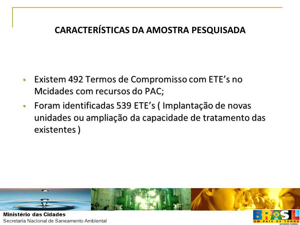 Ministério das Cidades Secretaria Nacional de Saneamento Ambiental CARACTERÍSTICAS DA AMOSTRA PESQUISADA  Existem 492 Termos de Compromisso com ETE's