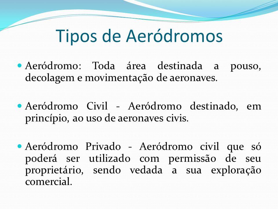 Tipos de Aeródromos Aeródromo: Toda área destinada a pouso, decolagem e movimentação de aeronaves. Aeródromo Civil - Aeródromo destinado, em princípio