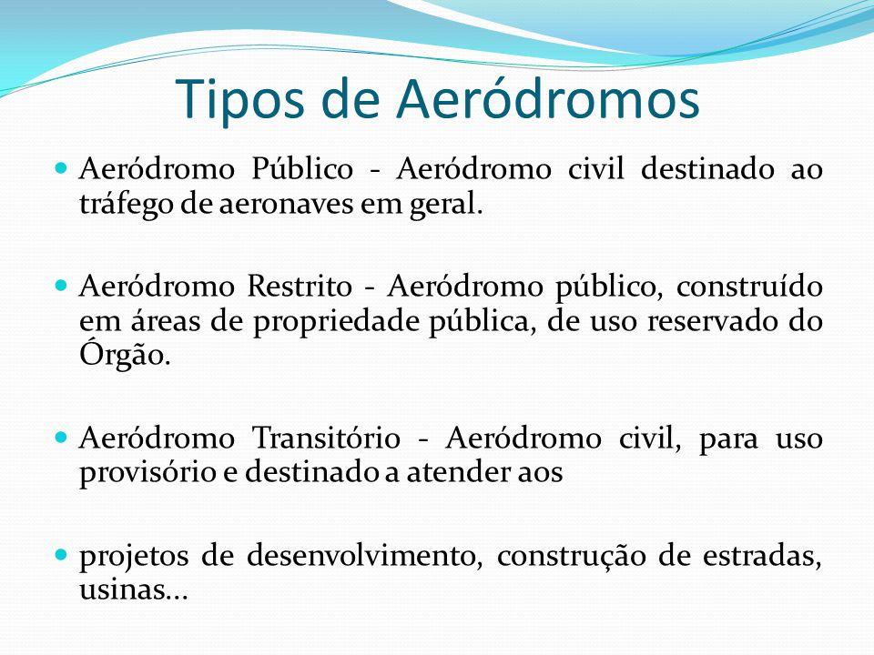 Tipos de Aeródromos Aeródromo Público - Aeródromo civil destinado ao tráfego de aeronaves em geral. Aeródromo Restrito - Aeródromo público, construído