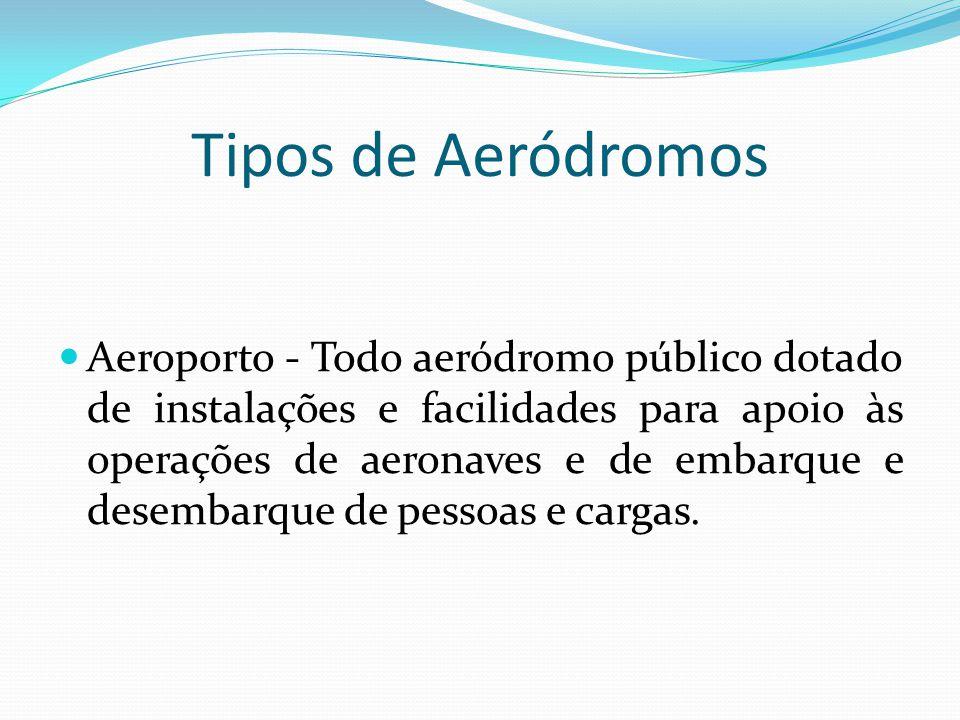 Tipos de Aeródromos Aeroporto - Todo aeródromo público dotado de instalações e facilidades para apoio às operações de aeronaves e de embarque e desemb