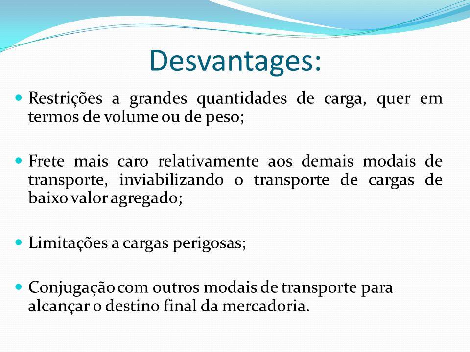 Desvantages: Restrições a grandes quantidades de carga, quer em termos de volume ou de peso; Frete mais caro relativamente aos demais modais de transp